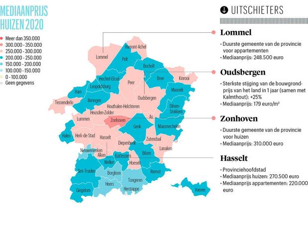 Goedkoopste woningen van Vlaanderen