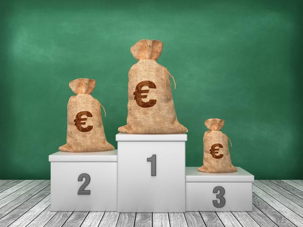 Morningstar awards: welke beleggingsfondsen scoorden het best in 2020?