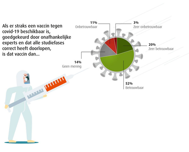 Apothekers terughoudend over covid-19-vaccinatie