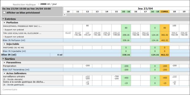 Certification européenne pour le module de bilan hydrique du DPI Xperthis CARE