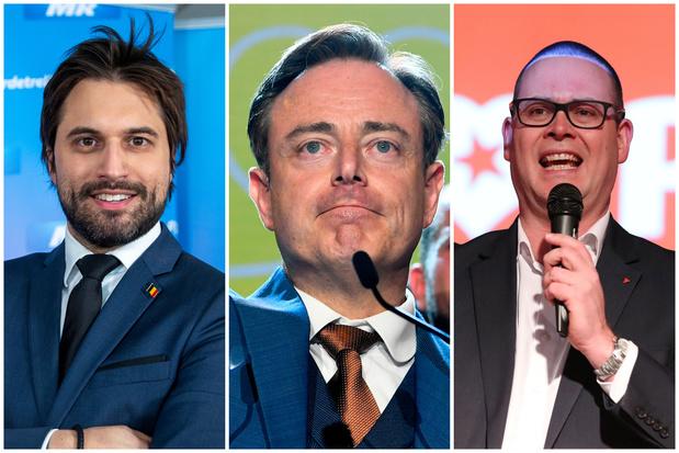 Les politiciens belges, champions d'Europe... des dépenses publicitaires sur Facebook