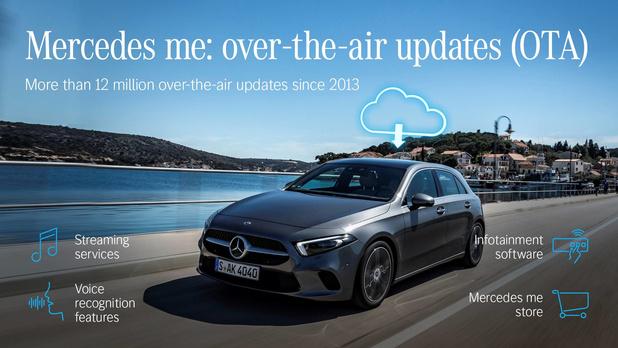 Mercedes-Benz étend les mises à jour 'over-the-air'