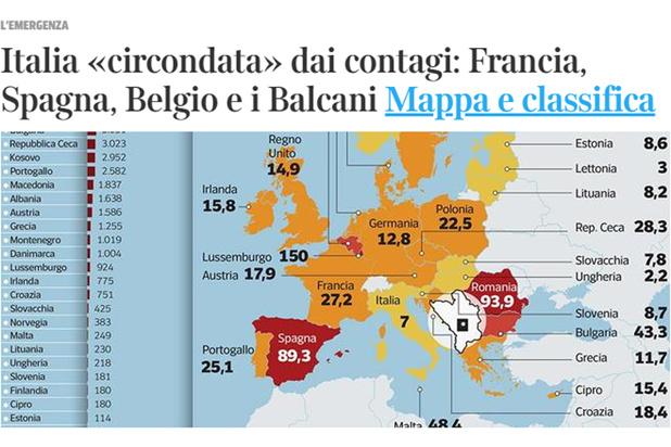 """Coronavirus: l'Italie s'inquiète d'être """"encerclée"""" par ses voisins européens"""