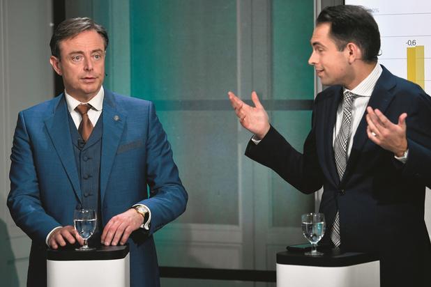 Sondage corona: l'indépendance de la Flandre ne tente pas grand monde
