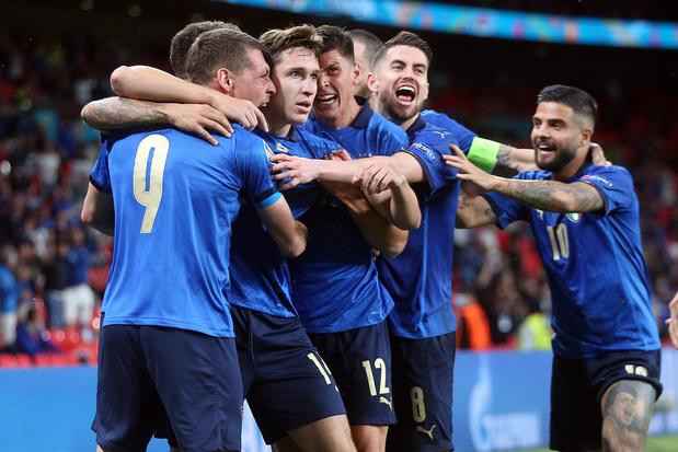 Quiz : l'Italie à l'EURO 2020