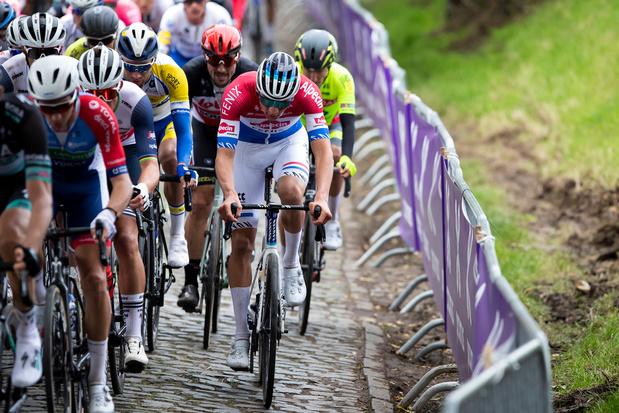 Flanders Classics bereidt zich voor op wielervoorjaar zonder publiek