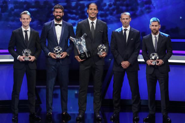 Messi, Ronaldo en Van Dijk kanshebbers op FIFA Speler van het Jaar