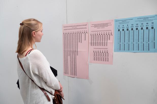 Abrogation du vote obligatoire, pourquoi la Flandre a raison ?