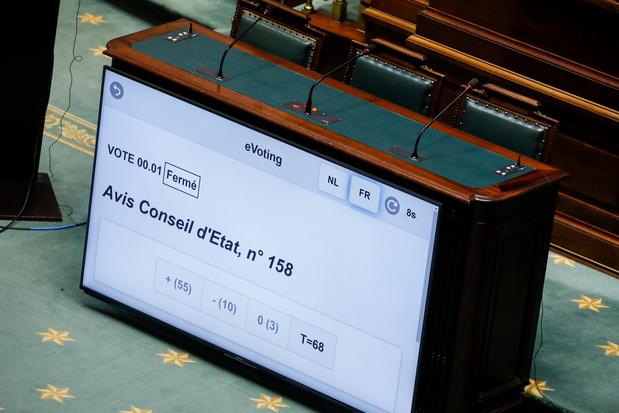 Nouveau report du vote sur l'IVG: le risque d'un blocage parlementaire permanent ?