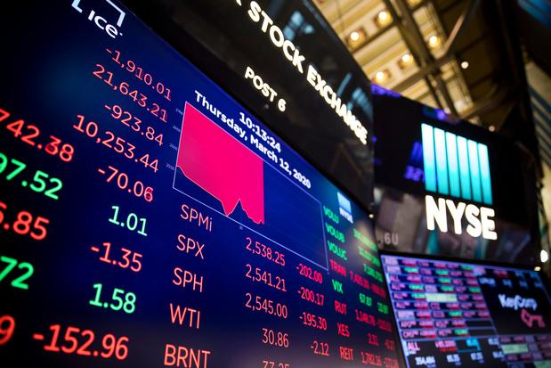 Grootse dagverliezen op Wall Street sinds 1987