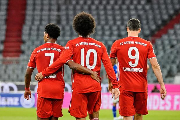 Aftellen naar de Champions League- deel 1: groepen A tot D