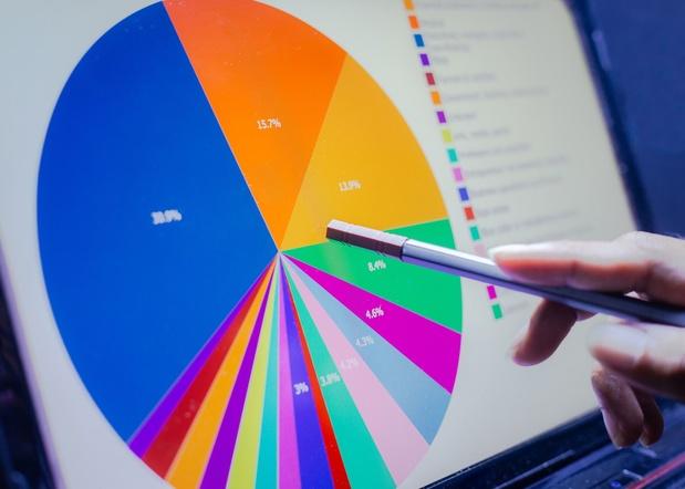 SAP pakt voor eerst meer dan 50% van Belgische ERP-markt