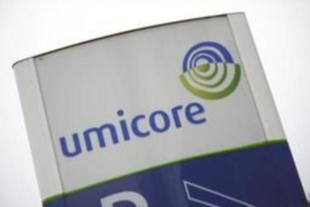 Geen paniek voor Umicore