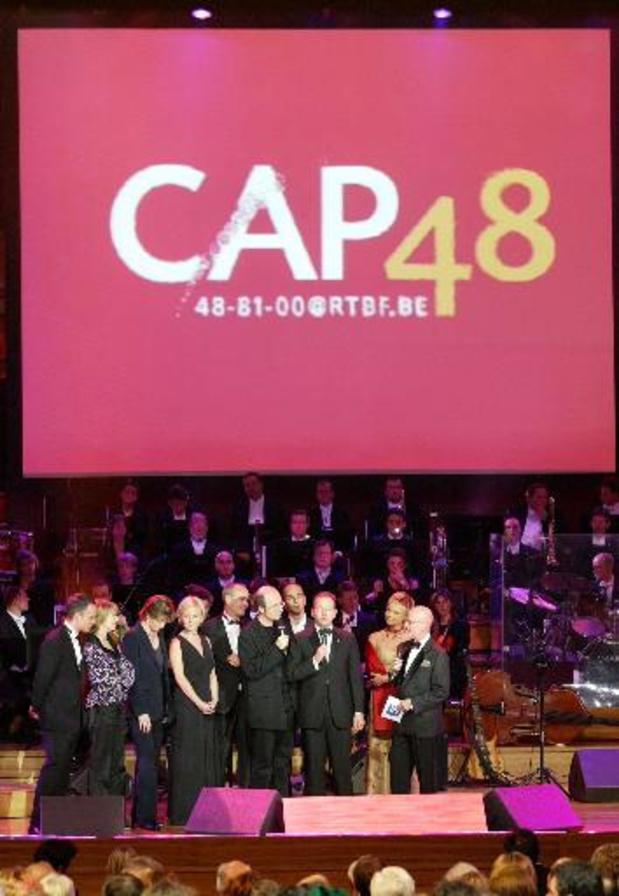 343.000 euros pour 39 associations dans le cadre du financement participatif de CAP48