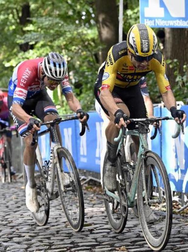 Ronde van Vlaanderen - Wout van Aert en Mathieu van der Poel topfavoriet in editie zonder publiek