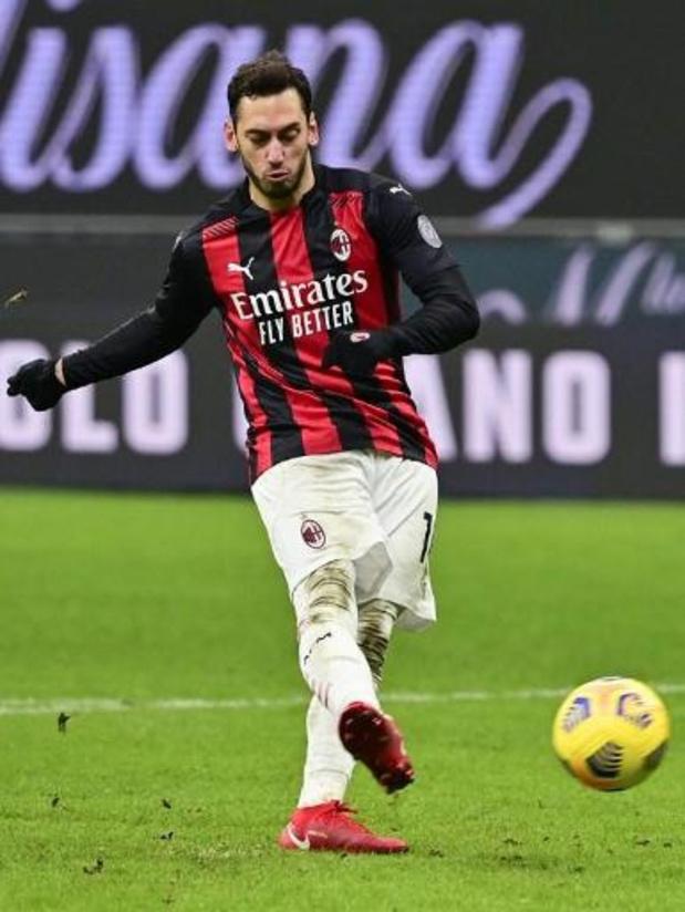 Hakan Calhanoglu en Theo Hernandez testen positief bij AC Milan