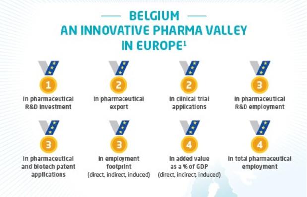 La Belgique, pharma valley de pointe
