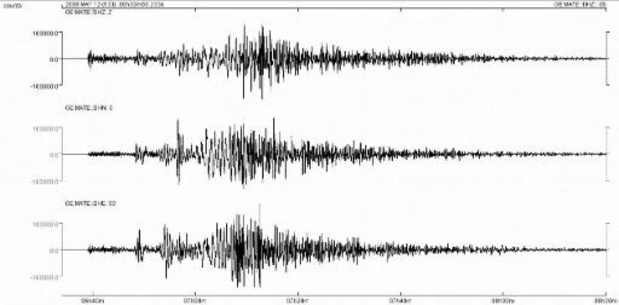 Aardbeving in Nederlandse provincie Groningen