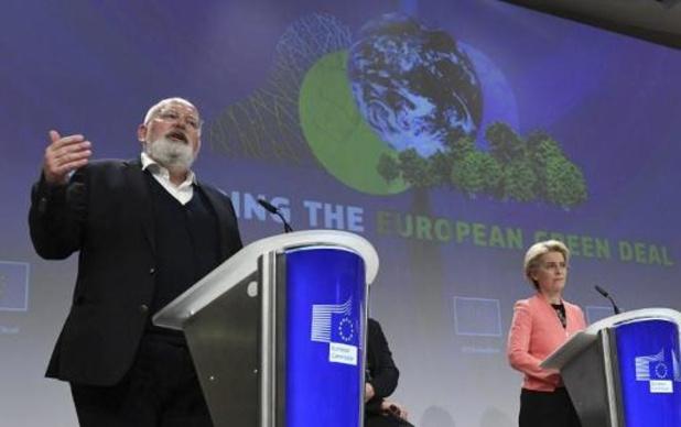 Europese Commissie scherpt Belgische klimaatdoelstellingen aan