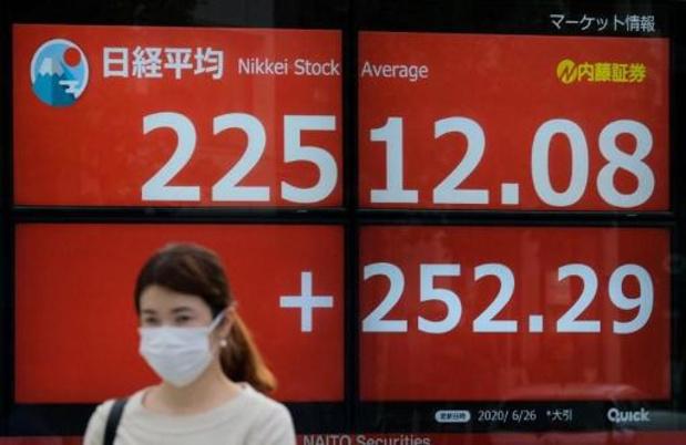 La Bourse de Tokyo boucle une séance menée avec entrain