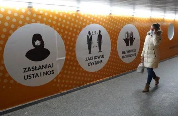 Hoogste aantal nieuwe besmettingen in Polen sinds november