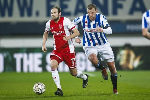Ajax moet Blind rest van het seizoen missen