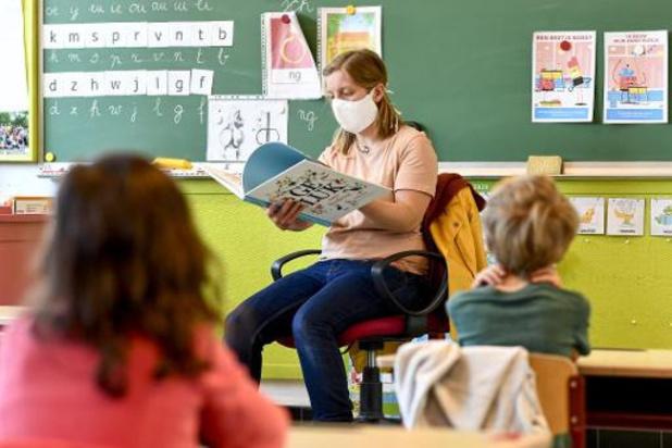 Zo'n 86 procent van de leerkrachten ziet leerachterstand bij leerlingen