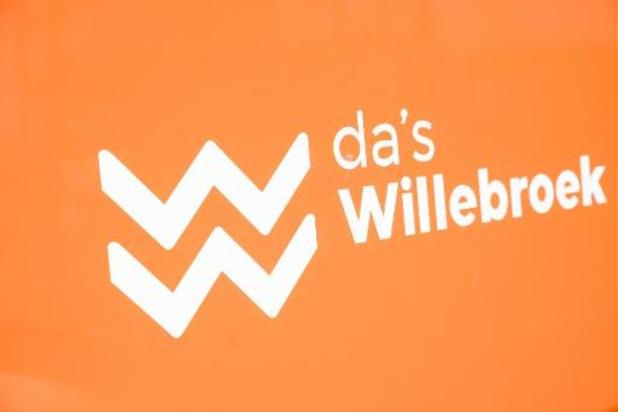 PFOS-vervuiling - Uitgebreid bodemonderzoek op site voormalige papierfabriek Willebroek wordt vervroegd