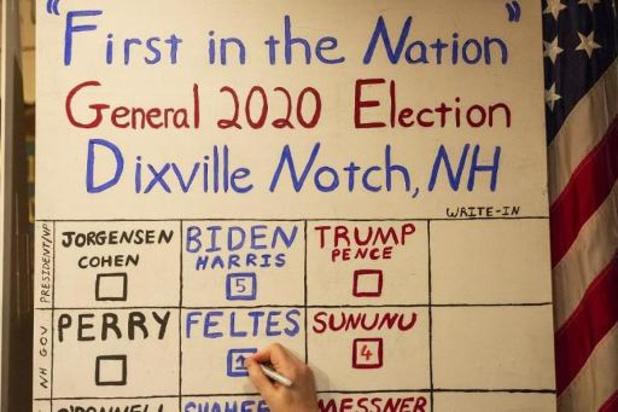 Dorpje in New Hampshire lanceert presidentsverkiezing