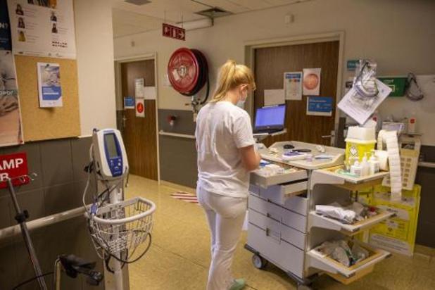 Federale zorgsector krijgt elk jaar 402 miljoen euro voor extra verpleegkundigen