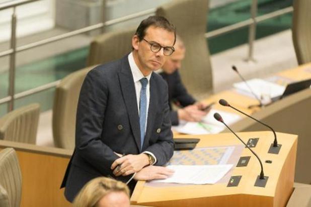 Nieuw systeem kinderbijslag levert Vlaamse gezinnen 186 miljoen euro extra op