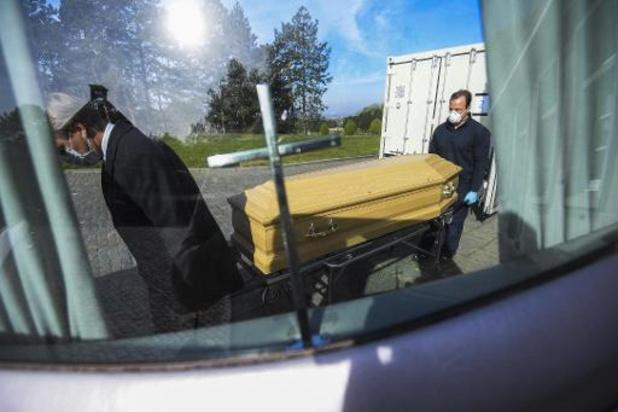Meer dan 1.100 extra sterfgevallen in laatste 2 weken van maart in heel België
