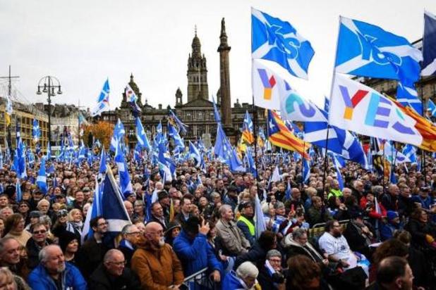 Peiling: meerderheid Schotten wil onafhankelijkheid als brexit plaatsvindt