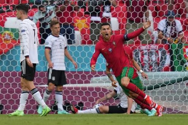 Euro 2020 - Cristiano Ronaldo rejoint Klose au nombre de buts marqués lors des grands tournois