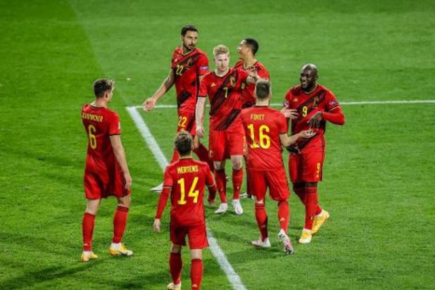 Rode Duivels: België sluit 2020 af als nummer 1 op FIFA-ranking