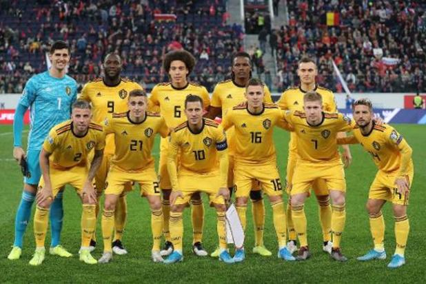 Rode Duivels behouden eerste plaats op ongewijzigde FIFA-ranking