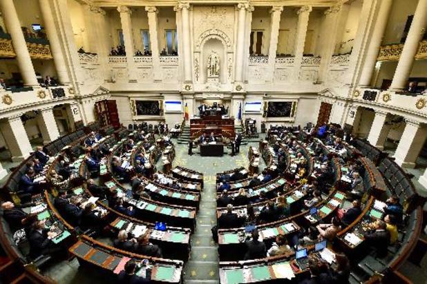 À nouveau plus de députés en plénière à la Chambre