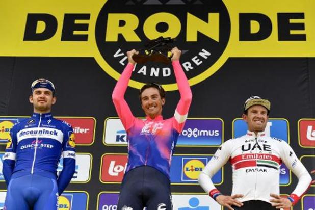 Ronde van Vlaanderen wordt afgelast