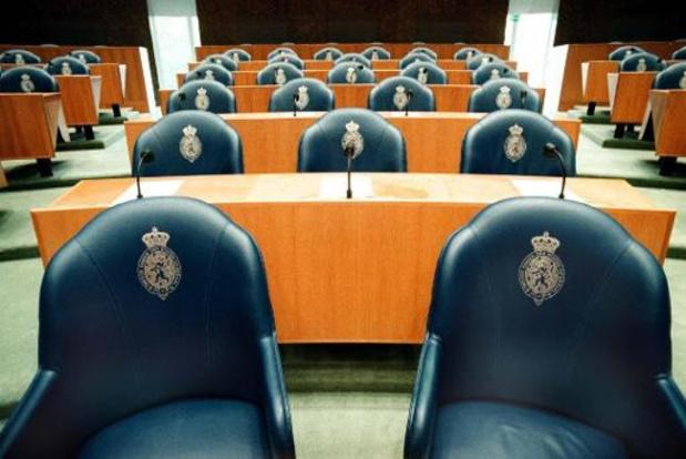 Nederlandse regeringscoalitie is meerderheid in Tweede Kamer kwijt