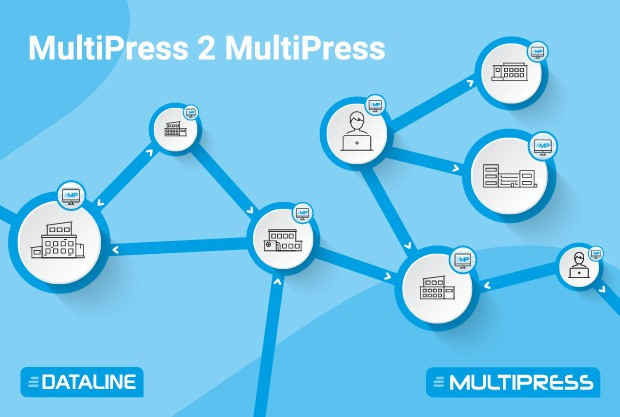 MultiPress 2 MultiPress : Parce qu'ensemble on est plus fort ...