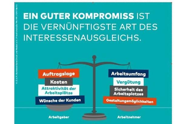 Nouvel accord salarial pour l'industrie graphique allemande