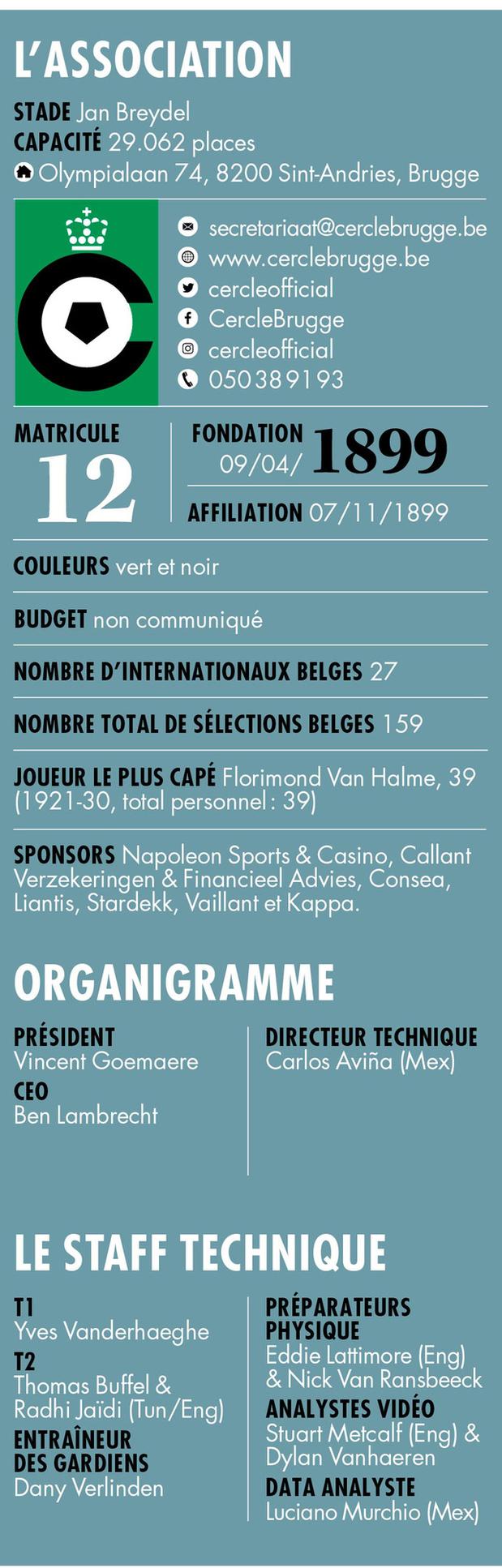 Cercle Bruges - Infos