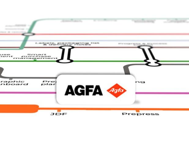 Vous êtes utilisateur d'Agfa ? Profitez de ce partenariat certifié !