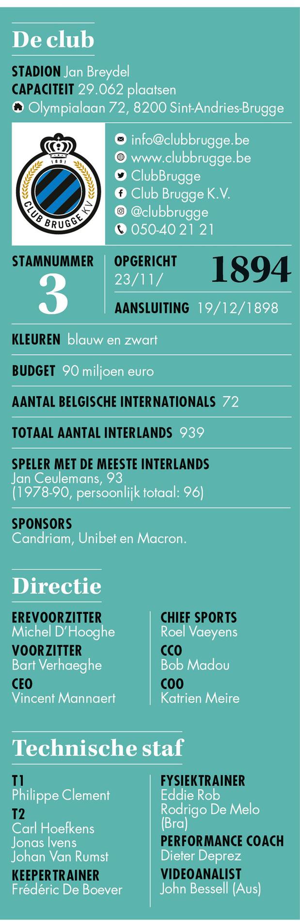 Club Brugge - Info