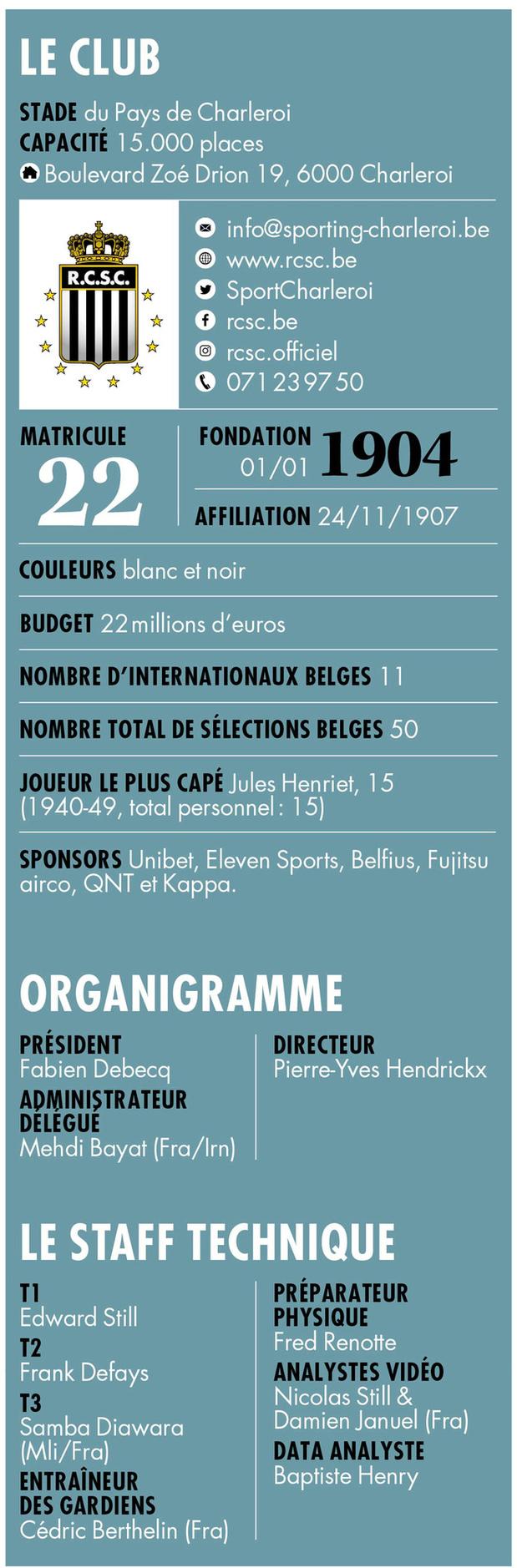 RCS Charleroi - Infos