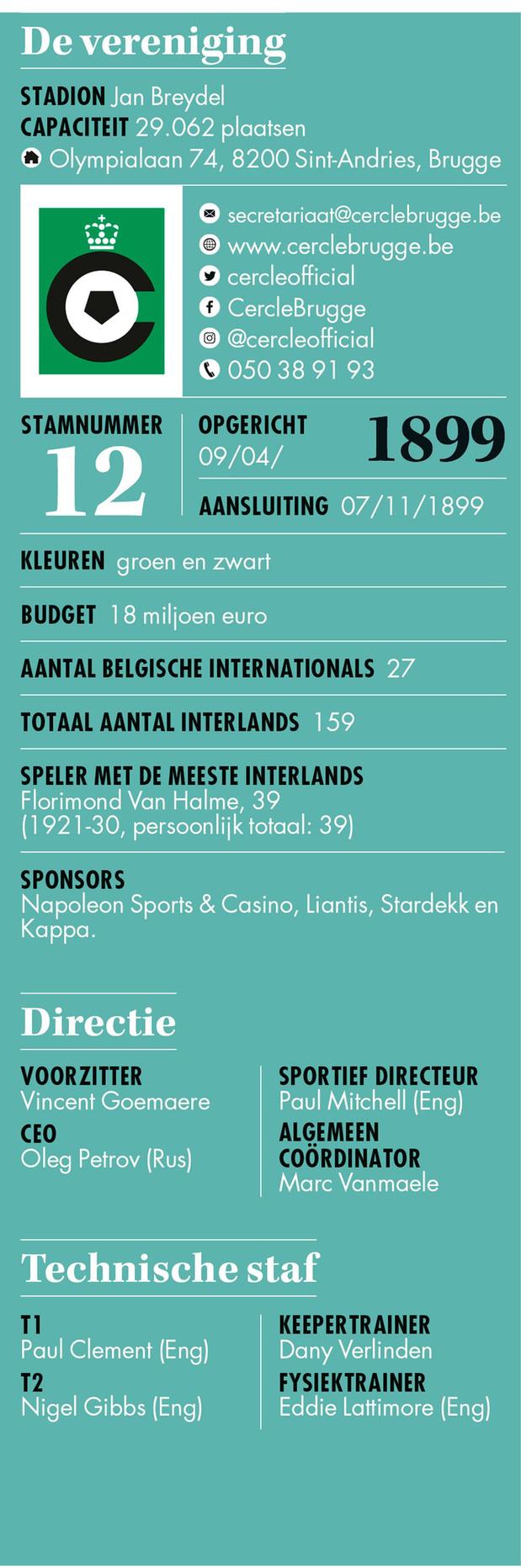 Cercle Brugge - Info