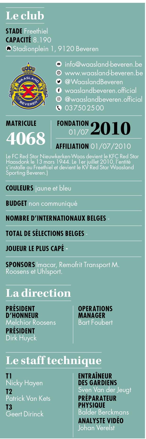 Waasland-Beveren - Infos