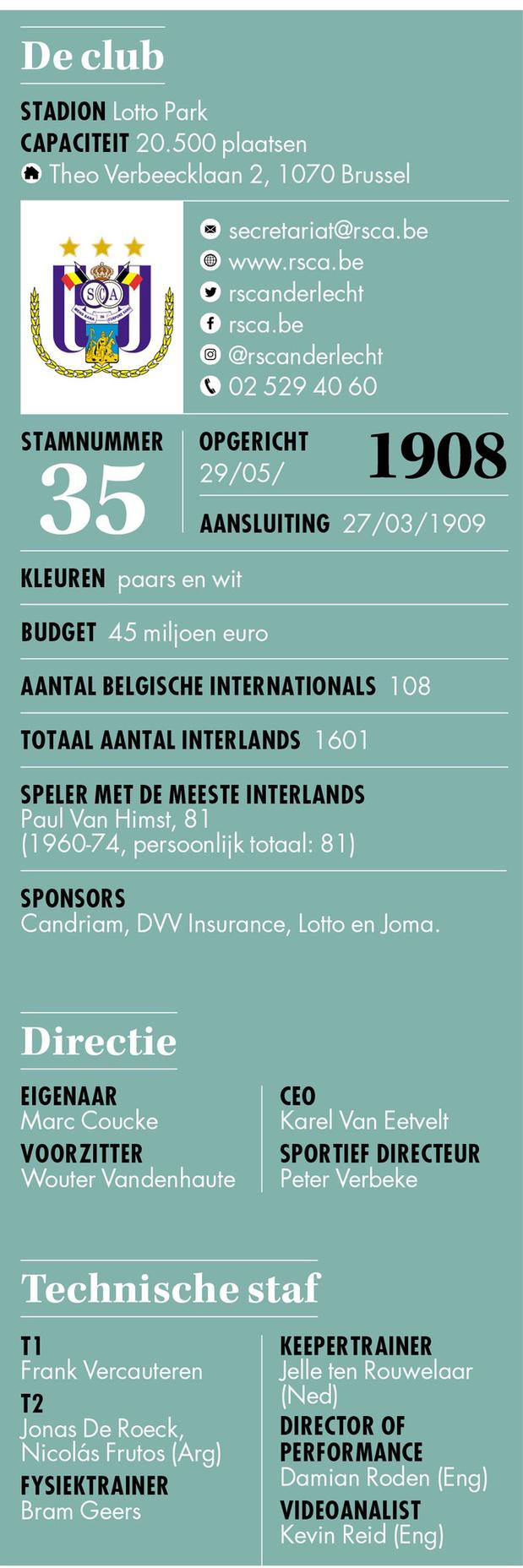 RSC Anderlecht - Info
