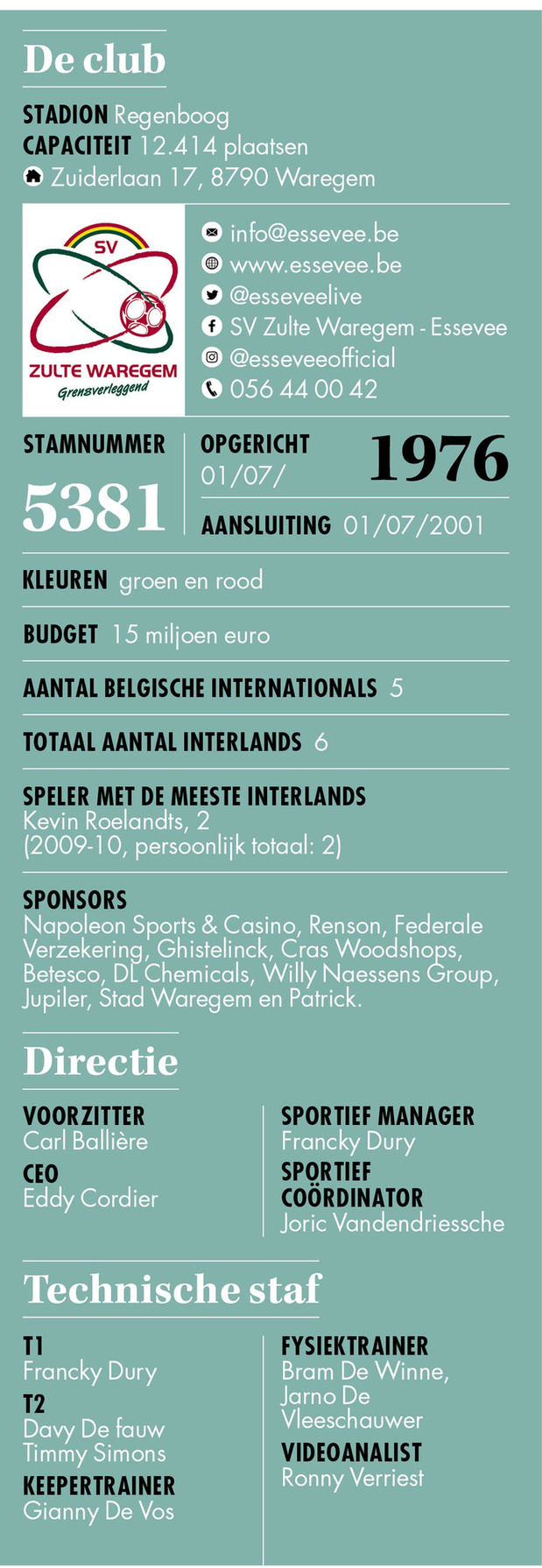 SV Zulte Waregem - Info