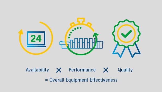 Samen verhogen we significant de efficiëntie van uw machines